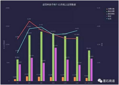 赵记担子粉3